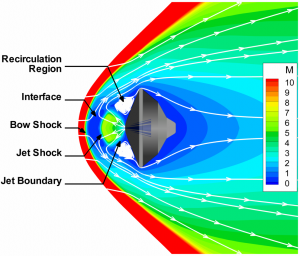 CFD analysis of hypersonic flow around a capsule entering the atmosphere while firing a jet to provide deceleration.