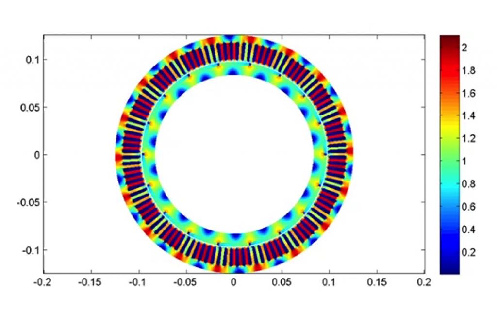 Magnetoquasistatic model of permanent magnet machine