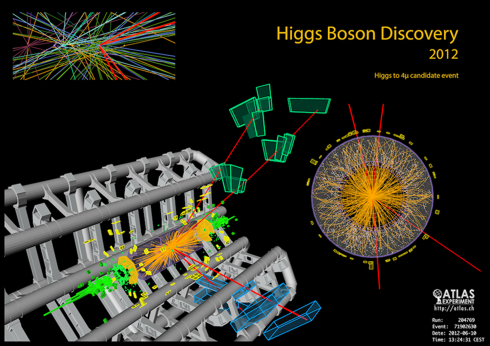 "A ""gold-plated"" Higgs -> 4 muon decay at 124.5 GeV from July 10, 2012 displayed in the ATLAS 3D event viewer."