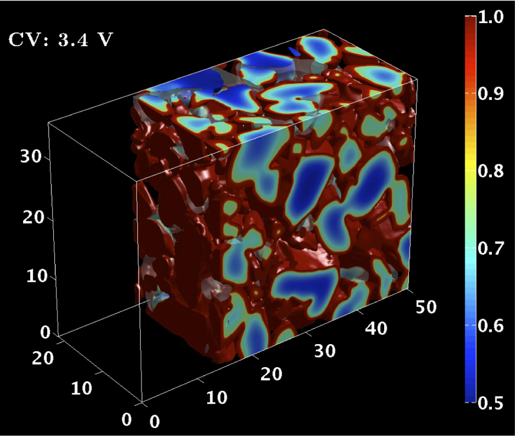 A snapshot from a simulation of charge-discharge process in a lithium-ion battery, based on an experimentally obtained microstructure.