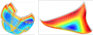 Equilibrium configurations of actuated bilayers with general initial shapes. S. Alben, Adv. Comp. Math., 2014