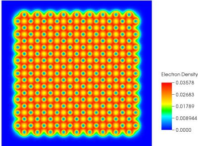 Electron-density contours of 3430 atom aluminum nanocluster using pseudopotential DFT-FE. Courtesy of P. Motamarri & V. Gavini (Mech. Eng.)