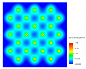 Electron density contours of 3920 electron silicon nanocluster using all-electron DFT-FE