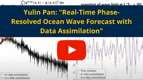 Real-time phase resolved ocean wave forecast